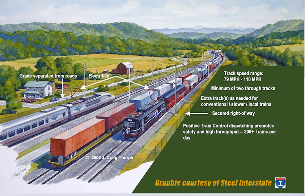 steel interstate