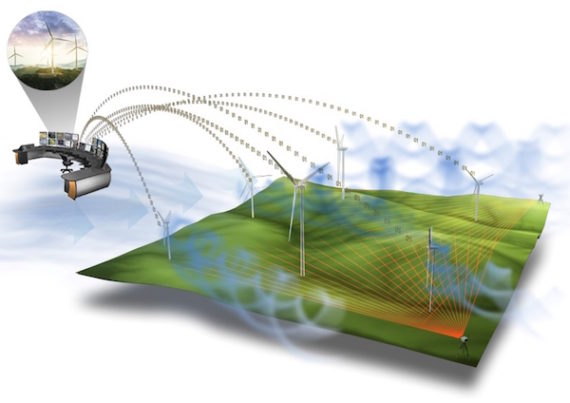 Grid study shows benefit of wind.