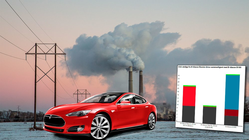Are electric vehicles polluters? No.