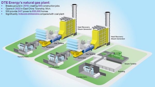 Image: Proposed natural gas power plant via DTE Energy.