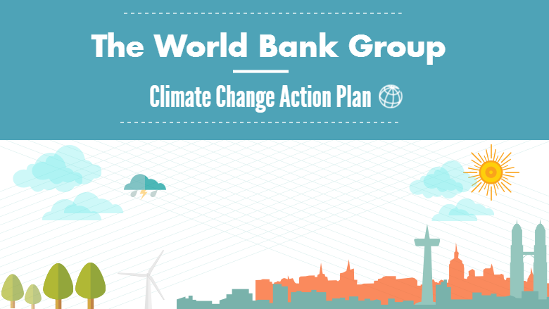 World Bank Climate Change Action Plan