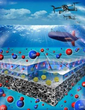 hydrogen fuel cell membrane breakthrough