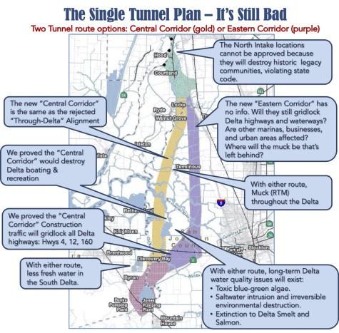 California delta tunnel water plan