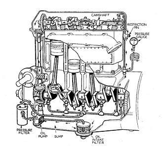 internal combustion engine from Wikipedia